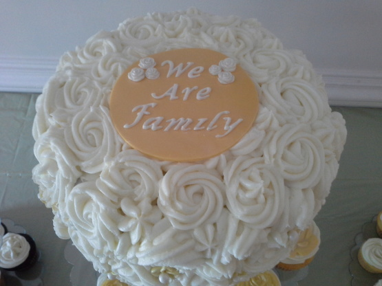 Cake Decorating Cream Cheese Icing Recipe : cream cheese decorator frosting