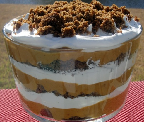 Pumpkin Trifle Recipe - Food.com