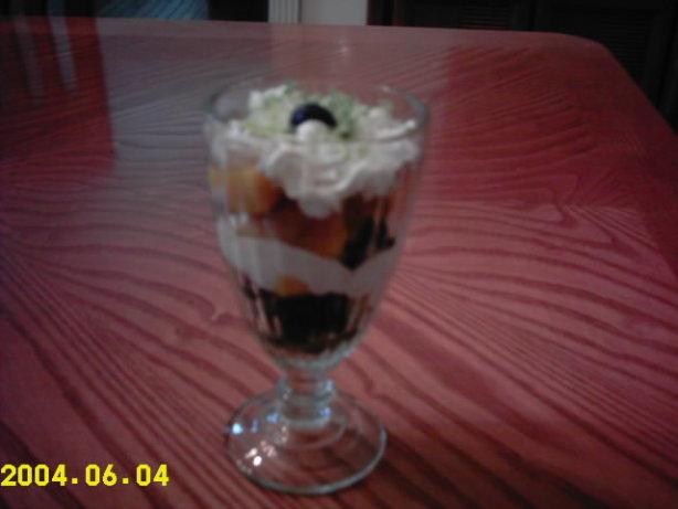 Blueberry, Mango And Ginger Parfait Recipe - Food.com